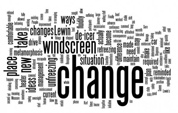 kurt lewin change