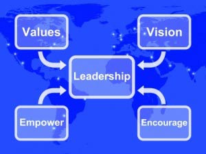 Leadership-Stuart-Miles-2-300x225