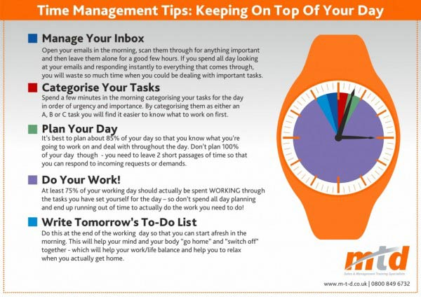 MTD Training - Time Management Tips