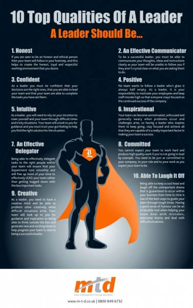 10 Top Qualities Of A Leader - Infographic