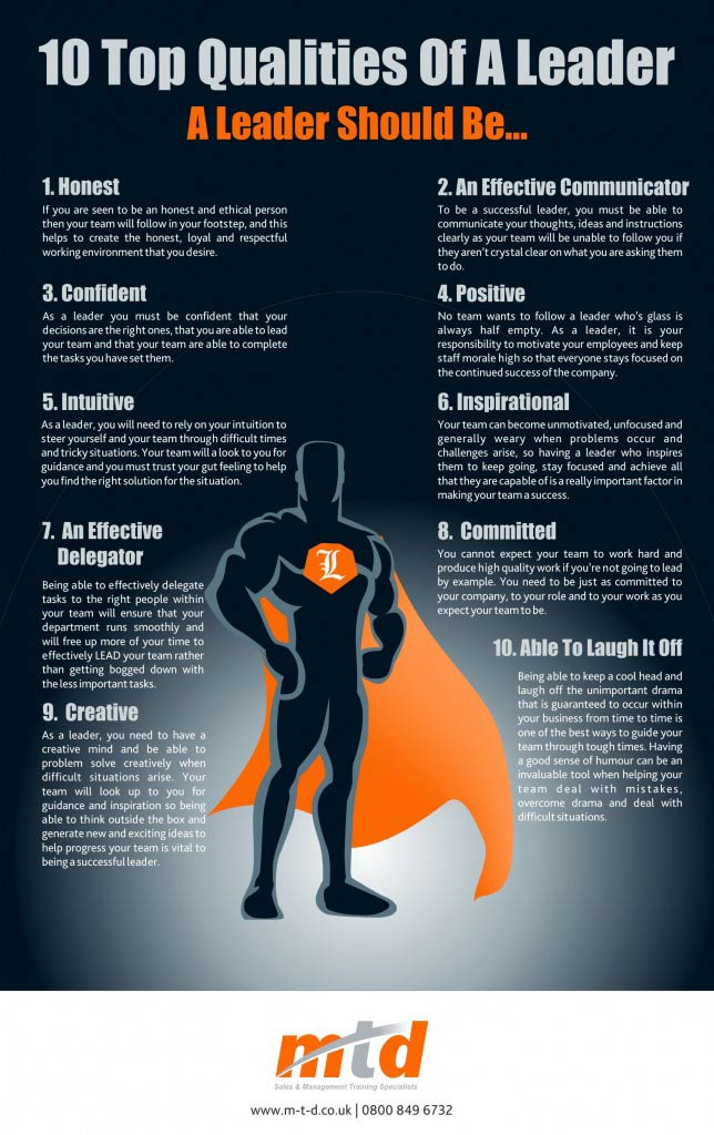 5 top qualities making a successful