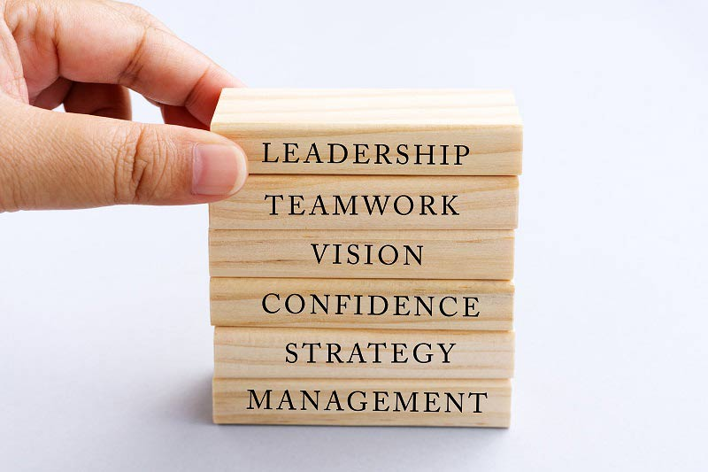 Understanding Your Leadership Style To Get Results