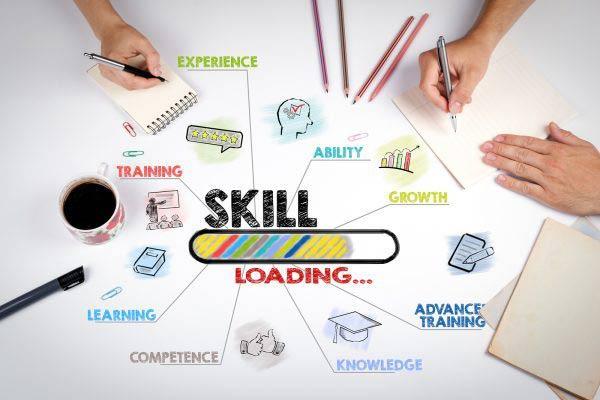 skill loading
