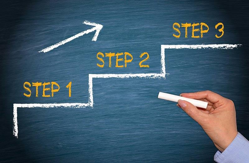 Step 1 - Step 2 - Step 3 Concept
