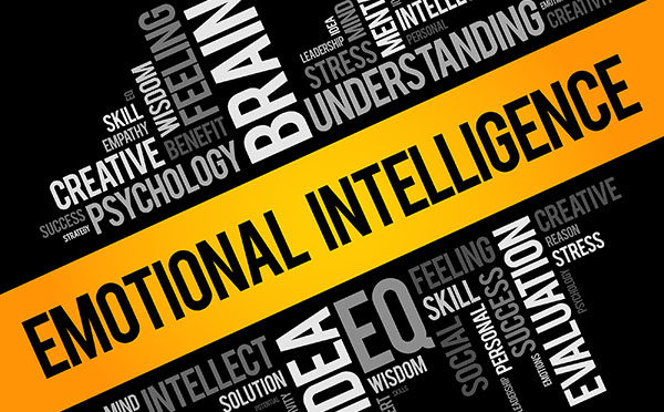 Emotional Intelligence Word Cloud Collage, Business Concept Back