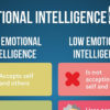 How Does Low Emotional Intelligence Manifest Itself?