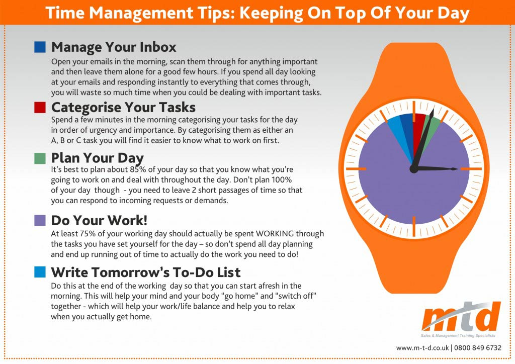 Time Management Tips - Infographic